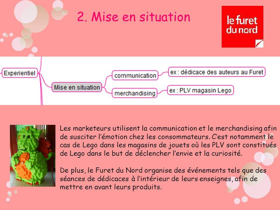 2. Mise en situation Les marketeurs utilisent la communication et le merchandising afin de susciter lémotion chez les consommateurs. Cest notamment le