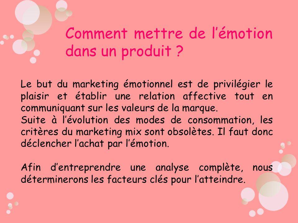 Le but du marketing émotionnel est de privilégier le plaisir et établir une relation affective tout en communiquant sur les valeurs de la marque. Suit