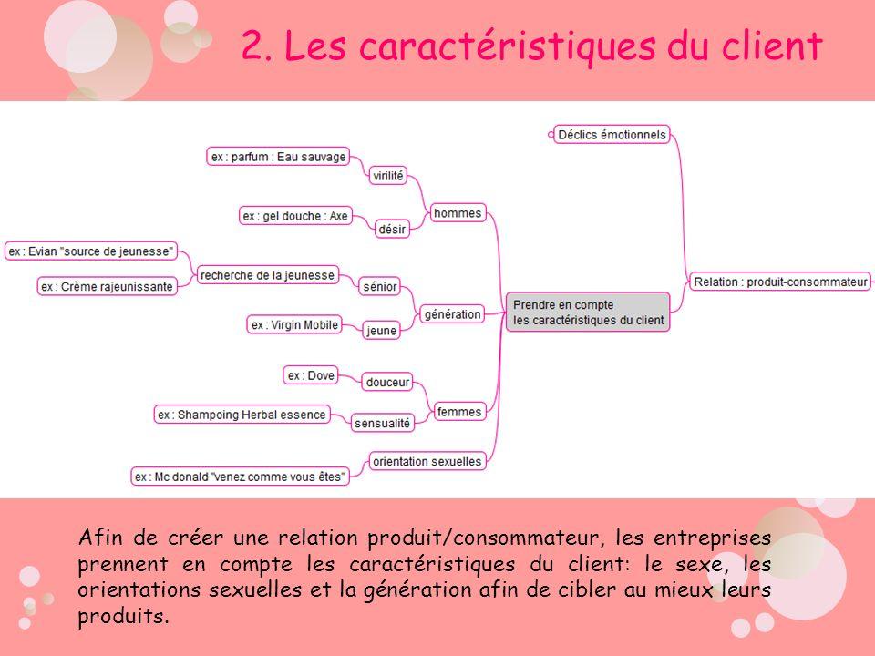 2. Les caractéristiques du client Afin de créer une relation produit/consommateur, les entreprises prennent en compte les caractéristiques du client: