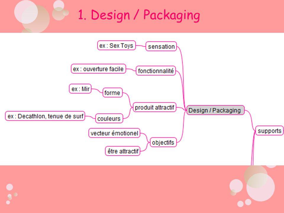 1. Design / Packaging