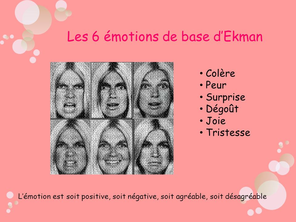 Colère Peur Surprise Dégoût Joie Tristesse Lémotion est soit positive, soit négative, soit agréable, soit désagréable Les 6 émotions de base dEkman