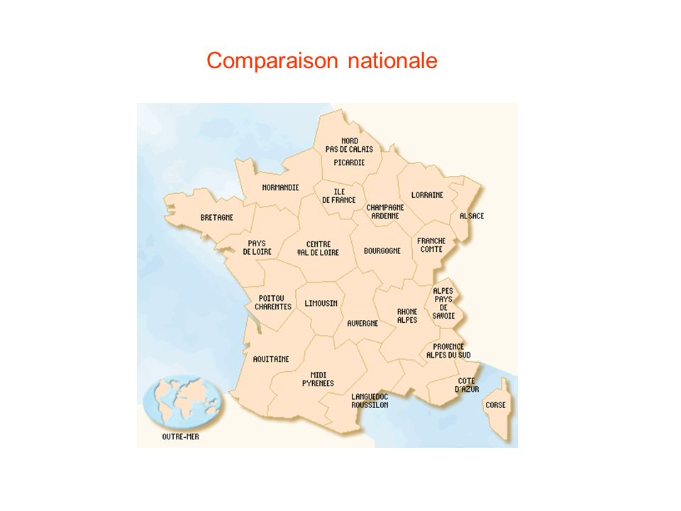 Comparaison nationale