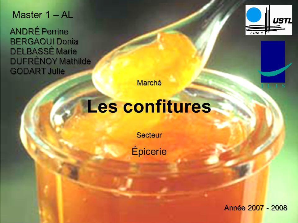 Marché Les confitures Master 1 – AL ANDRÉ Perrine BERGAOUI Donia DELBASSÉ Marie DUFRÉNOY Mathilde GODART Julie Année 2007 - 2008 Secteur Épicerie