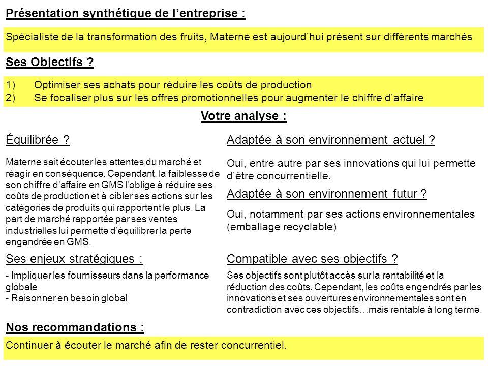 Présentation synthétique de lentreprise : Spécialiste de la transformation des fruits, Materne est aujourdhui présent sur différents marchés Ses Objec