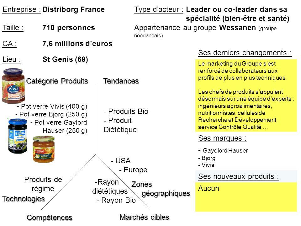 Marchés cibles Zones géographiques géographiques Catégorie Produits TendancesTechnologies Compétences - Pot verre Vivis (400 g) - Pot verre Bjorg (250