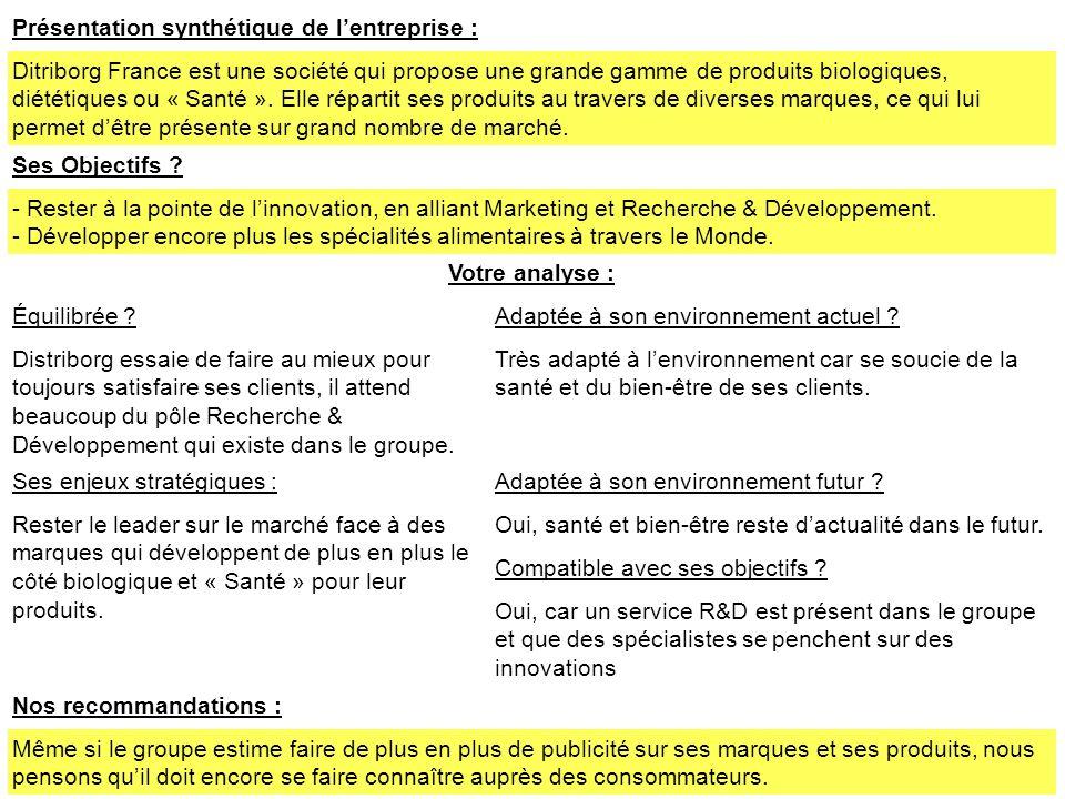 Présentation synthétique de lentreprise : Ditriborg France est une société qui propose une grande gamme de produits biologiques, diététiques ou « Sant