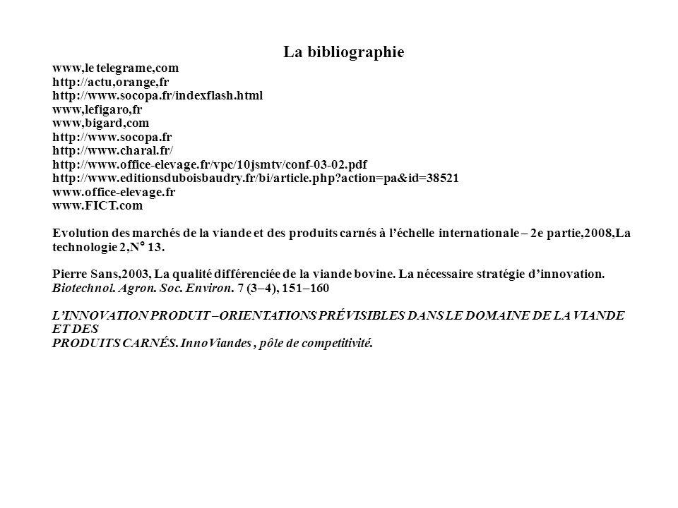 La bibliographie www,le telegrame,com http://actu,orange,fr http://www.socopa.fr/indexflash.html www,lefigaro,fr www,bigard,com http://www.socopa.fr h