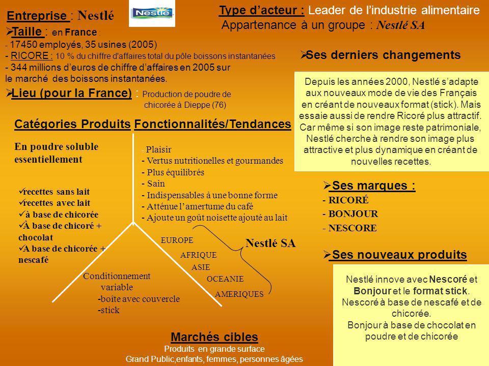 Entreprise : Nestlé Depuis les années 2000, Nestlé sadapte aux nouveaux mode de vie des Français en créant de nouveaux format (stick). Mais essaie aus