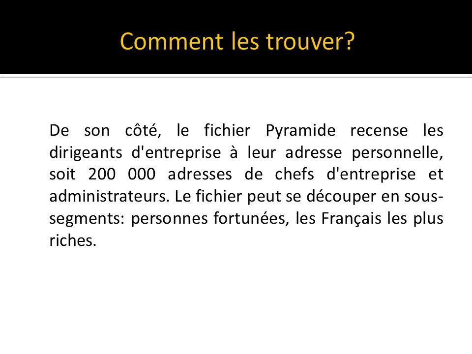 De son côté, le fichier Pyramide recense les dirigeants d entreprise à leur adresse personnelle, soit 200 000 adresses de chefs d entreprise et administrateurs.