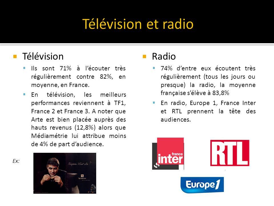 Télévision Ils sont 71% à lécouter très régulièrement contre 82%, en moyenne, en France.