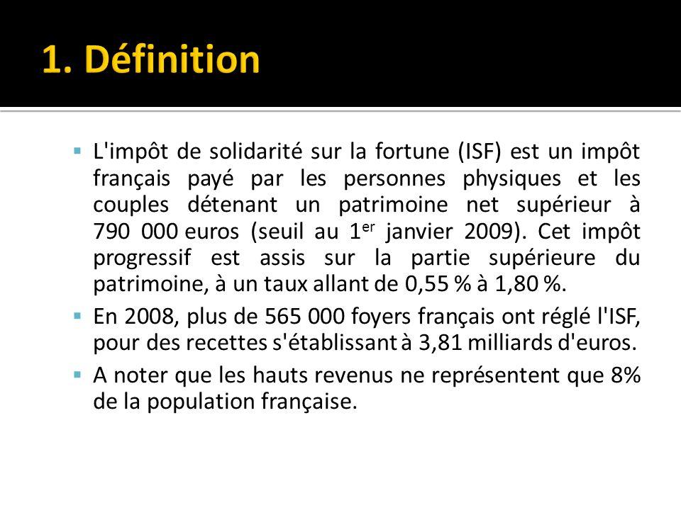 L impôt de solidarité sur la fortune (ISF) est un impôt français payé par les personnes physiques et les couples détenant un patrimoine net supérieur à 790 000 euros (seuil au 1 er janvier 2009).