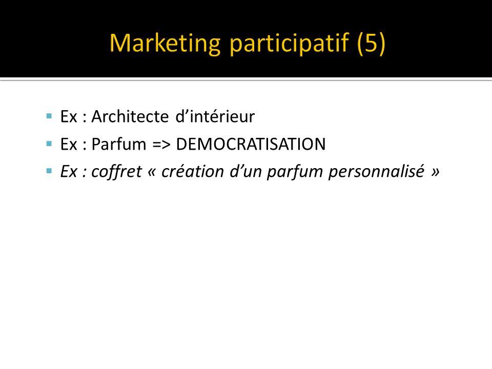 Ex : Architecte dintérieur Ex : Parfum => DEMOCRATISATION Ex : coffret « création dun parfum personnalisé »