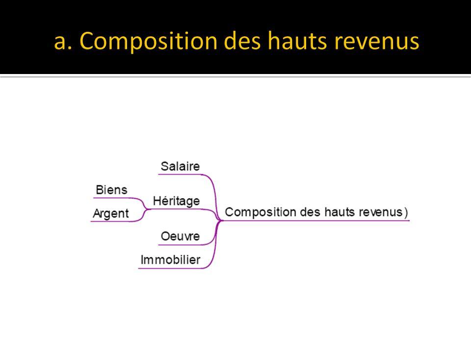 Souvent qualifié d « impôt idéologique », LISF est critiqué pour des raisons morales ou d efficacité économique.