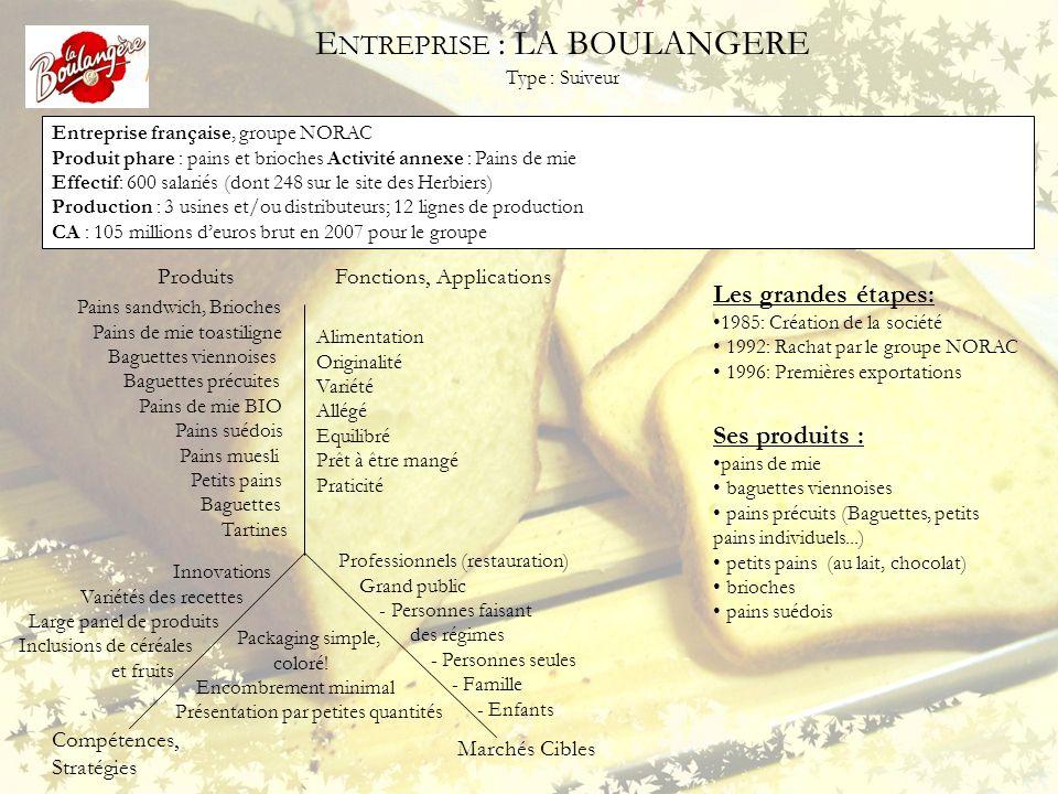 E NTREPRISE : LA BOULANGERE Type : Suiveur Entreprise française, groupe NORAC Produit phare : pains et brioches Activité annexe : Pains de mie Effecti