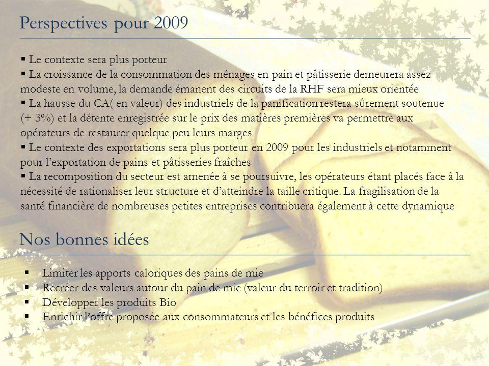 Perspectives pour 2009 Le contexte sera plus porteur La croissance de la consommation des ménages en pain et pâtisserie demeurera assez modeste en vol