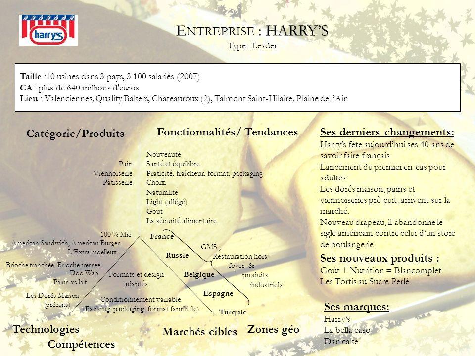 E NTREPRISE : HARRYS Type : Leader Taille :10 usines dans 3 pays, 3 100 salariés (2007) CA : plus de 640 millions d'euros Lieu : Valenciennes, Quality