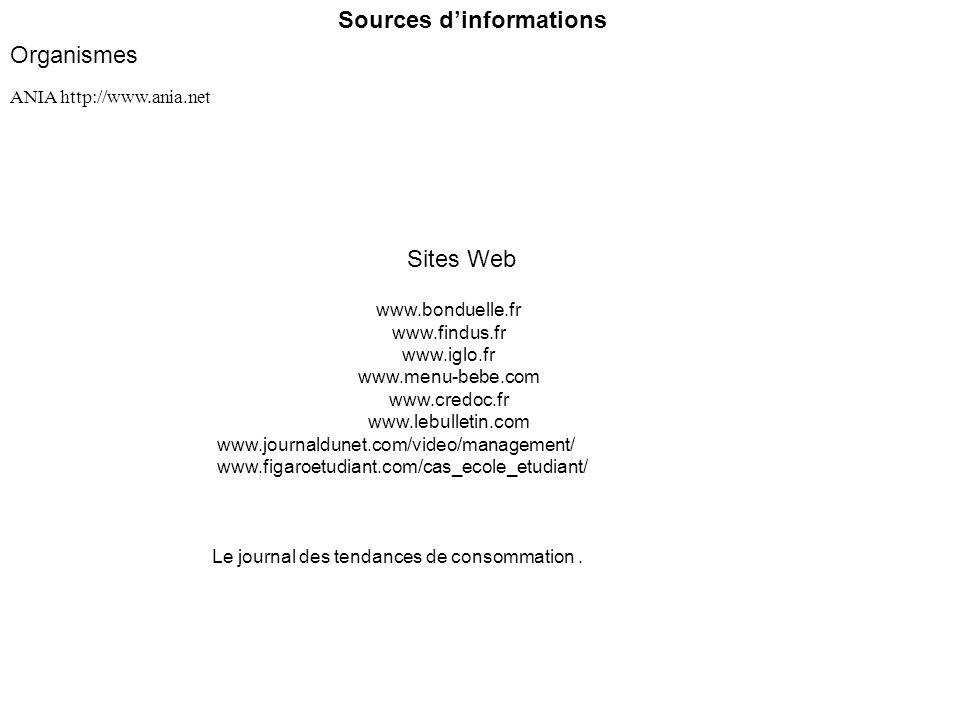 Sources dinformations Sites Web Organismes www.bonduelle.fr www.findus.fr www.iglo.fr www.menu-bebe.com www.credoc.fr www.lebulletin.com www.journaldu