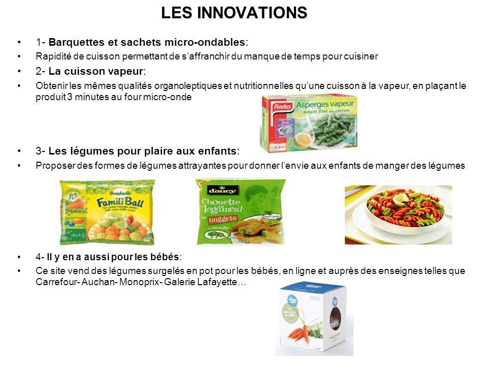 LES INNOVATIONS 1- Barquettes et sachets micro-ondables: Rapidité de cuisson permettant de saffranchir du manque de temps pour cuisiner 2- La cuisson