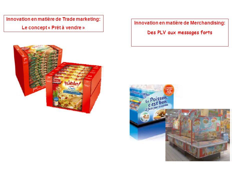 Innovation en matière de Trade marketing: Le concept « Prêt à vendre » Innovation en matière de Merchandising: Des PLV aux messages forts