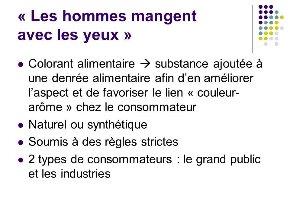 Analyse de la Demande Les colorants dans lindustrie Aujourd hui, l industrie des colorants constitue un secteur capital de la chimie moderne.
