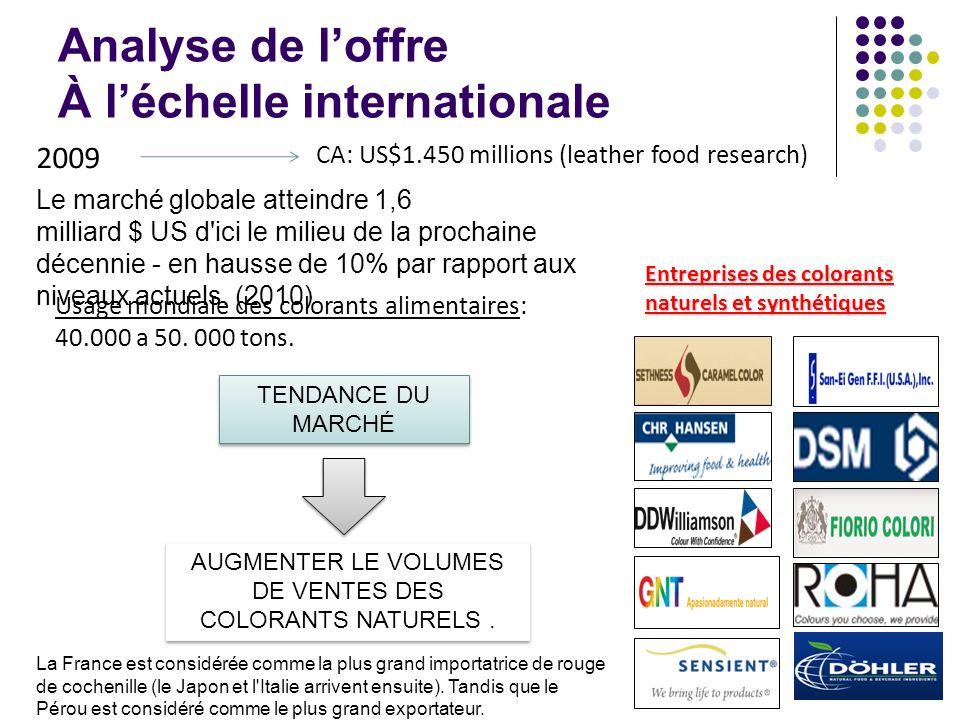 Entreprise: CHR HANSEN Taille internationale - Employés: 2200 dans 30 pays - CA: 575,5 M d´euros en 2009/2010 Sites en France: Montpellier et Arpajon.