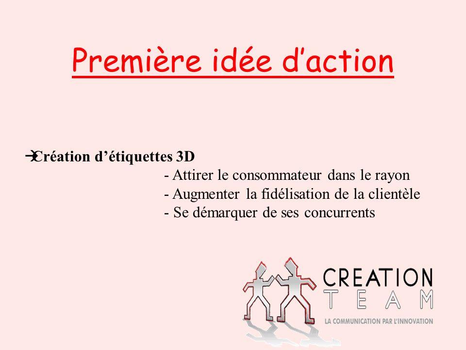 Première idée daction Création détiquettes 3D - Attirer le consommateur dans le rayon - Augmenter la fidélisation de la clientèle - Se démarquer de ses concurrents