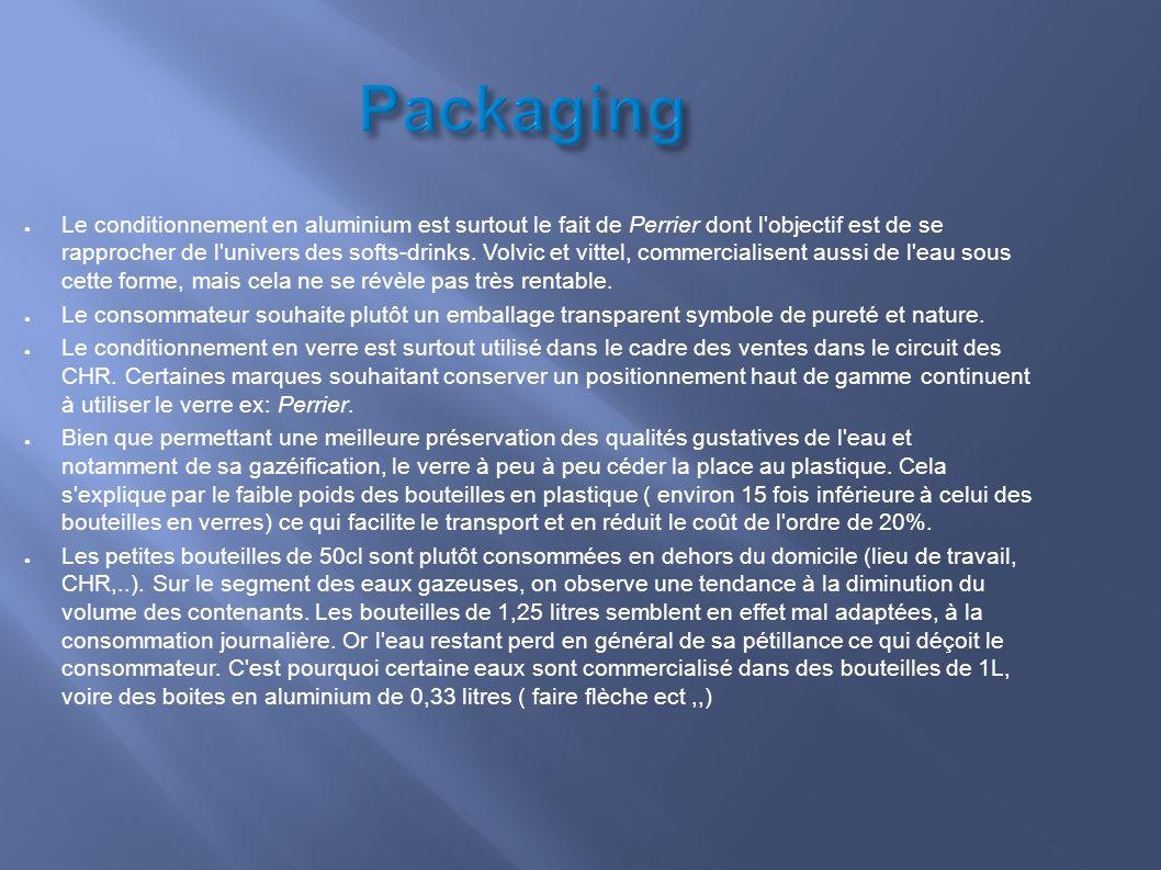 Packaging Le conditionnement en aluminium est surtout le fait de Perrier dont l'objectif est de se rapprocher de l'univers des softs-drinks. Volvic et