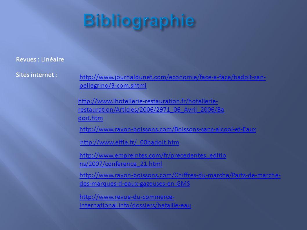 Bibliographie Revues : Linéaire Sites internet : http://www.journaldunet.com/economie/face-a-face/badoit-san- pellegrino/3-com.shtml http://www.lhotel