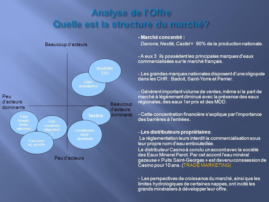 Analyse de l'Offre Quelle est la structure du marché? - Marché concentré : Danone, Nestlé, Castel = 90% de la production nationale. - A eux 3 ils poss