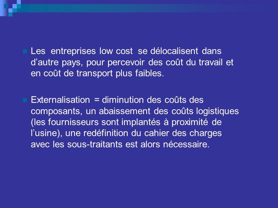 Les entreprises low cost se délocalisent dans dautre pays, pour percevoir des coût du travail et en coût de transport plus faibles.