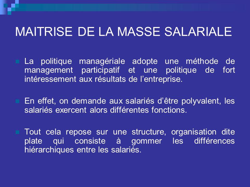 MAITRISE DE LA MASSE SALARIALE La politique managériale adopte une méthode de management participatif et une politique de fort intéressement aux résultats de lentreprise.