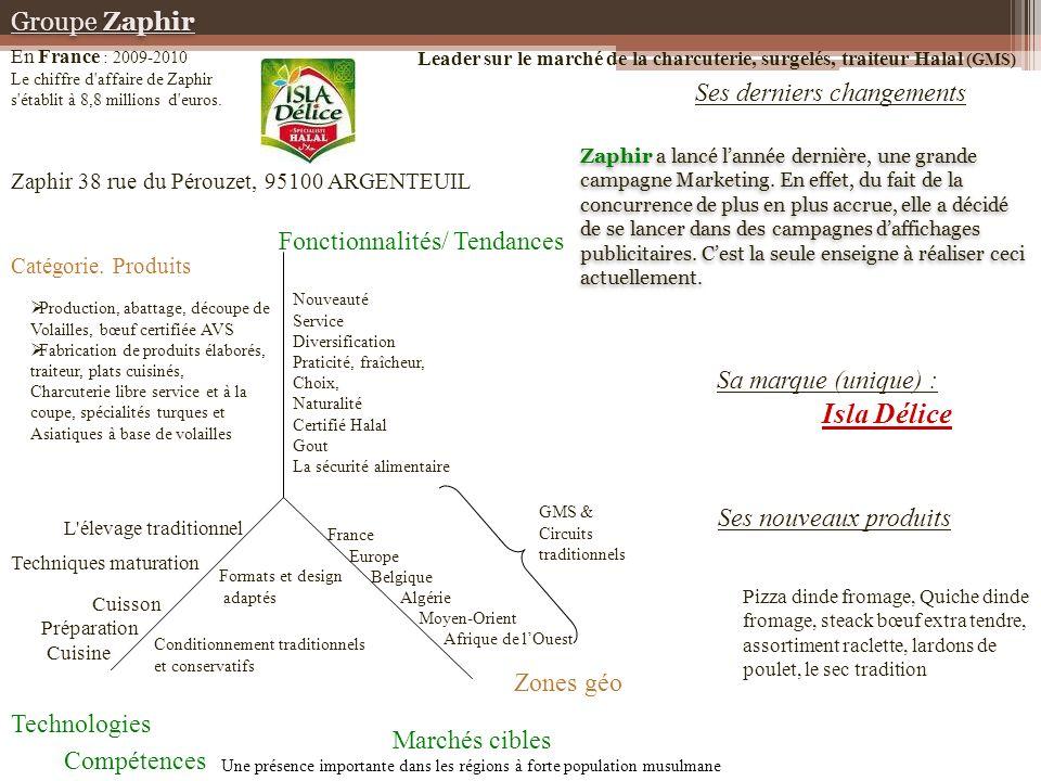 Bibliographie http://www.miamz.fr/innovation/le-marche-des-produits-halal-explose-3310/ http://www.saphirnews.com/Halal-2010-un-marche-qui- explose_a11054.html http://www.xerfi.fr/etudes/9iaa46.pdf http://s208441875.onlinehome.fr/fran%E7ais/Halal/index.php?id=marche http://www.magicmaman.com/,nouveau-une-alimentation-halal-pour- bebe,72,19541.asp http://www.lexpansion.com/economie/actualite-economique/la-grande- distribution-francaise-prend-ses-marques-sur-le-marche-halal_196238.html http://www.agraalimentation.fr/ http://www.city-dz.com http://www.ats-sea.agr.gc.ca http://www.elwatan.com http://www.lefigaro.fr http://www.lexpansion.com http://www.idrac-business-school.com http://www.abna.ir/data.asp?lang=8&id=176521 http://www.pointsdevente.fr/fleury-michon-herta-medina-halal-art200958- 26.html http://bombistan.blogspot.com/2009/09/la-grande-distribution-lappetit- halal.html http://www.elwatan.com/Consommation-halal-en-hausse http://www.agriculture.gouv.fr www.ldc.fr