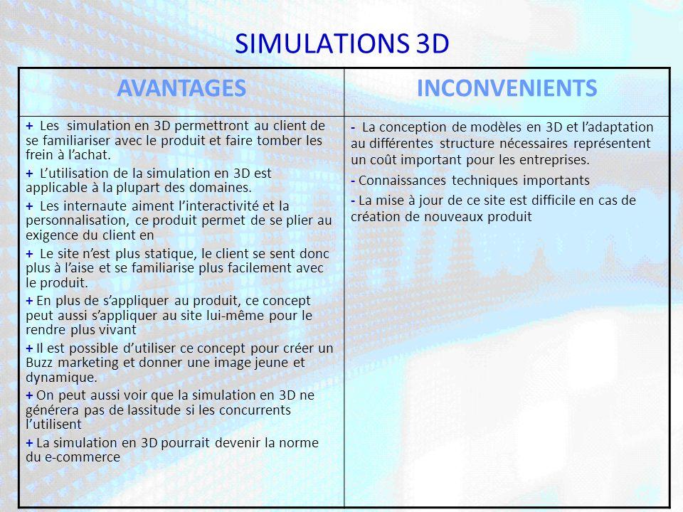 SIMULATIONS 3D AVANTAGESINCONVENIENTS + Les simulation en 3D permettront au client de se familiariser avec le produit et faire tomber les frein à lachat.