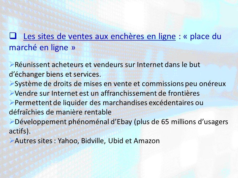 Les sites de ventes aux enchères en ligne : « place du marché en ligne » Réunissent acheteurs et vendeurs sur Internet dans le but déchanger biens et services.