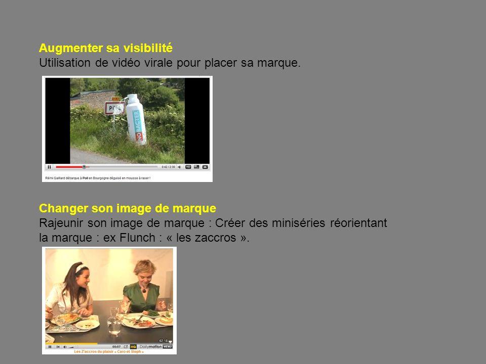 Augmenter sa visibilité Utilisation de vidéo virale pour placer sa marque. Changer son image de marque Rajeunir son image de marque : Créer des minisé