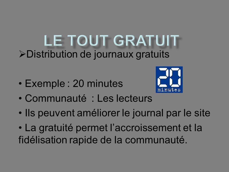 Distribution de journaux gratuits Exemple : 20 minutes Communauté : Les lecteurs Ils peuvent améliorer le journal par le site La gratuité permet laccr