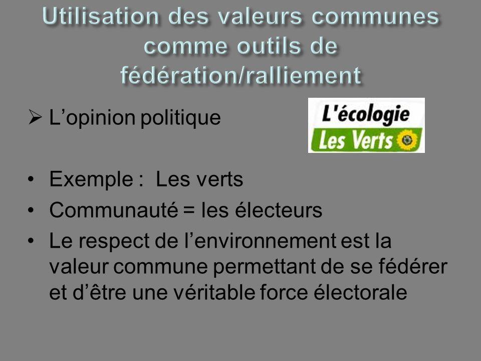 Lopinion politique Exemple : Les verts Communauté = les électeurs Le respect de lenvironnement est la valeur commune permettant de se fédérer et dêtre