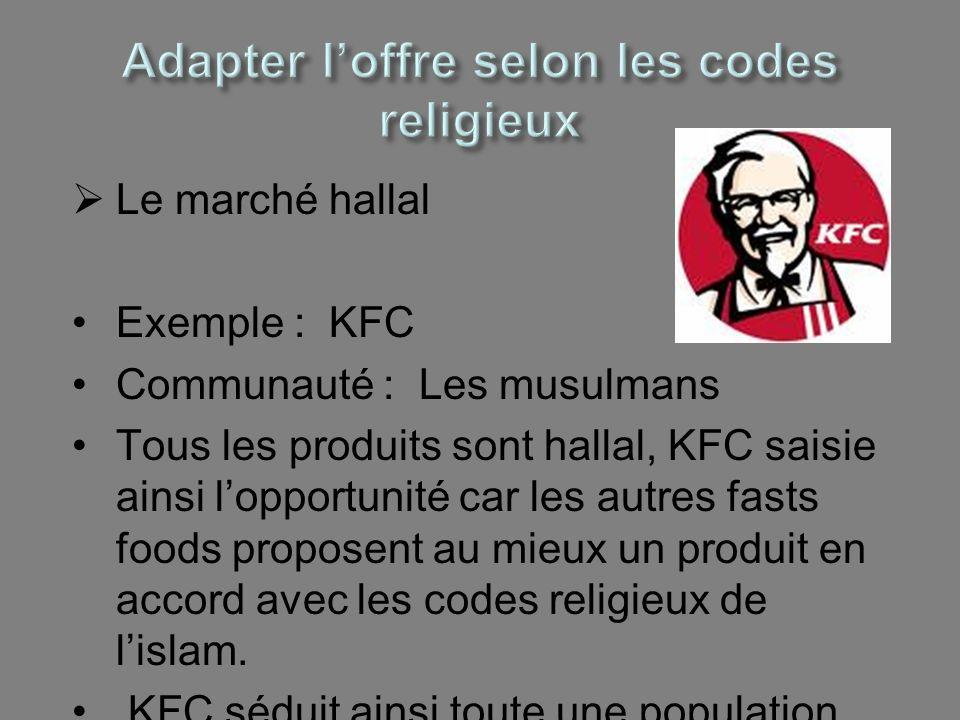 Le marché hallal Exemple : KFC Communauté : Les musulmans Tous les produits sont hallal, KFC saisie ainsi lopportunité car les autres fasts foods prop