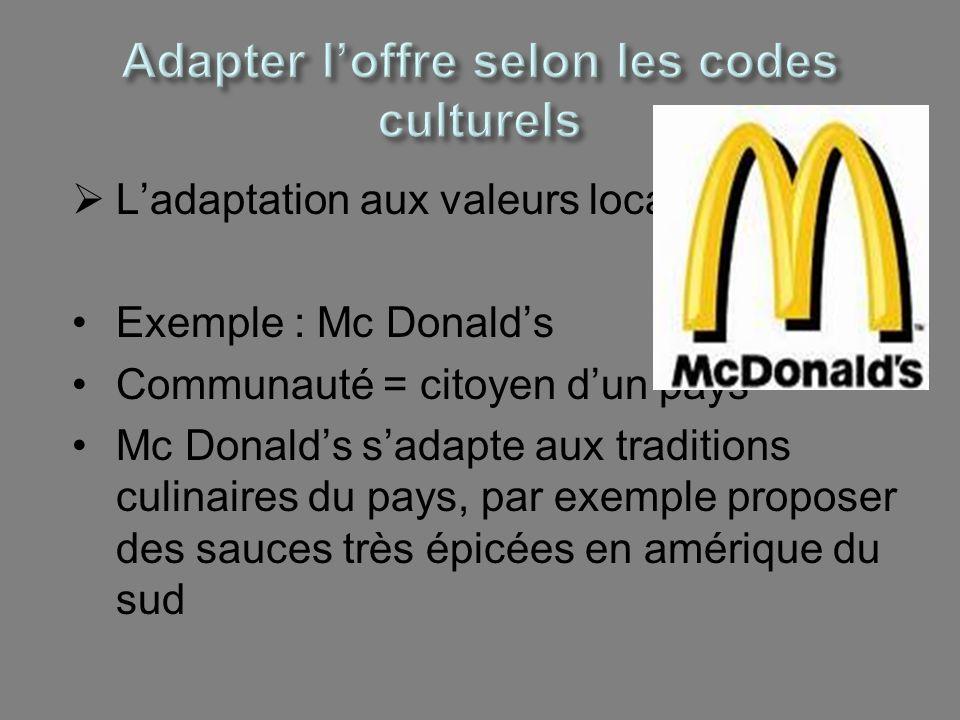 Ladaptation aux valeurs locales Exemple : Mc Donalds Communauté = citoyen dun pays Mc Donalds sadapte aux traditions culinaires du pays, par exemple p