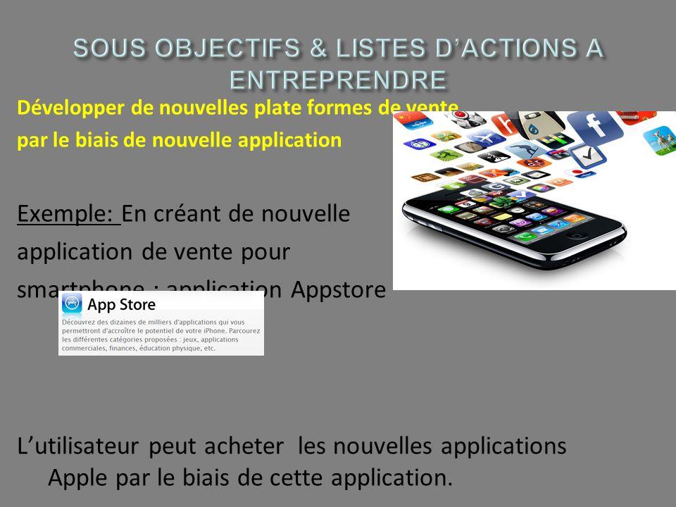 Développer de nouvelles plate formes de vente par le biais de nouvelle application Exemple: En créant de nouvelle application de vente pour smartphone