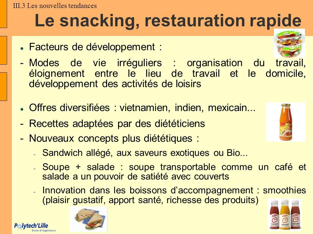 Le snacking, restauration rapide Facteurs de développement : -Modes de vie irréguliers : organisation du travail, éloignement entre le lieu de travail