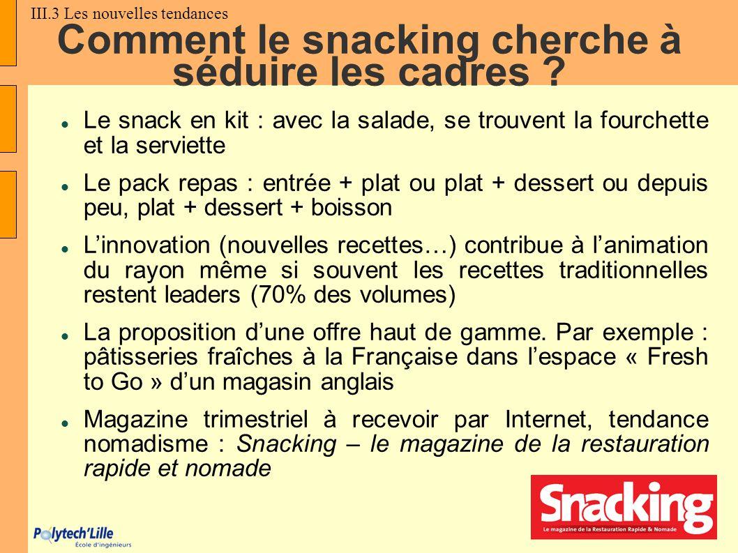 Comment le snacking cherche à séduire les cadres ? Le snack en kit : avec la salade, se trouvent la fourchette et la serviette Le pack repas : entrée