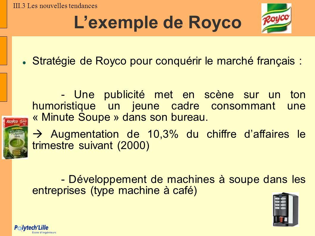 Stratégie de Royco pour conquérir le marché français : - Une publicité met en scène sur un ton humoristique un jeune cadre consommant une « Minute Sou
