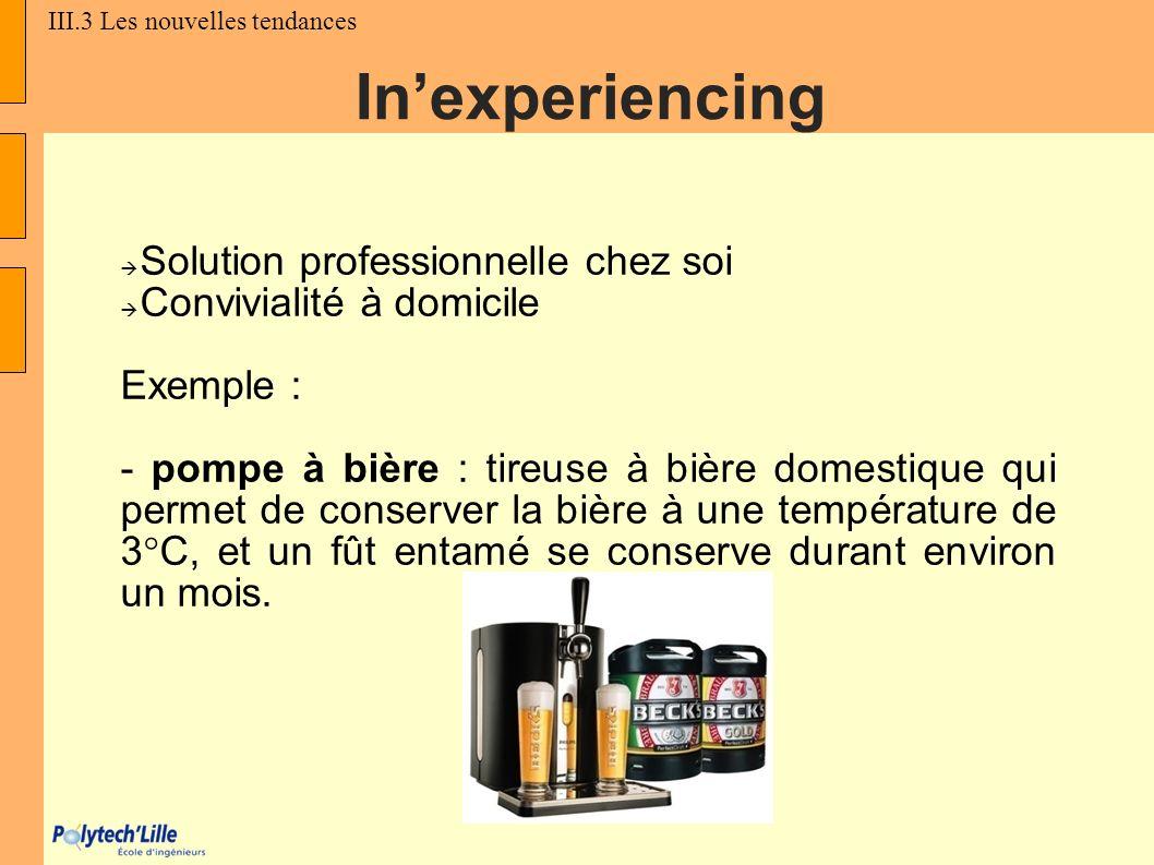 Inexperiencing Solution professionnelle chez soi Convivialité à domicile Exemple : - pompe à bière : tireuse à bière domestique qui permet de conserve