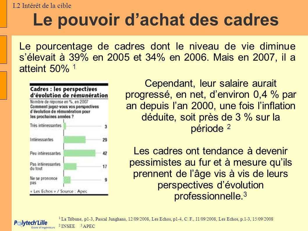 Le pouvoir dachat des cadres Le pourcentage de cadres dont le niveau de vie diminue sélevait à 39% en 2005 et 34% en 2006. Mais en 2007, il a atteint