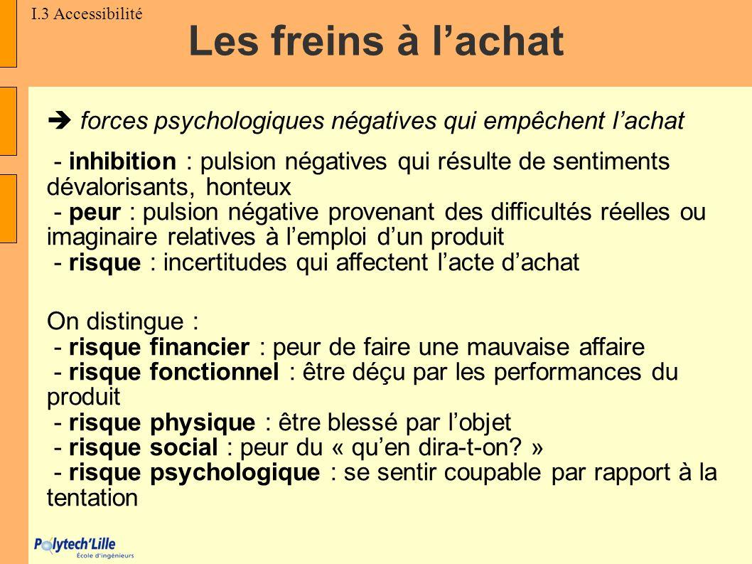 Les freins à lachat forces psychologiques négatives qui empêchent lachat - inhibition : pulsion négatives qui résulte de sentiments dévalorisants, hon