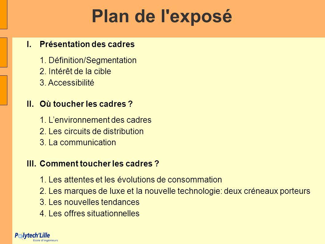 Plan de l'exposé I.Présentation des cadres 1. Définition/Segmentation 2. Intérêt de la cible 3. Accessibilité II.Où toucher les cadres ? 1. Lenvironne