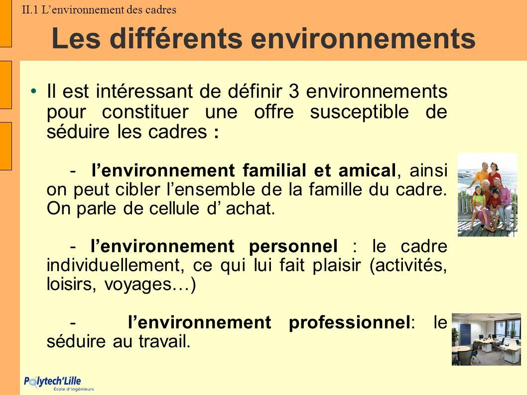 Les différents environnements Il est intéressant de définir 3 environnements pour constituer une offre susceptible de séduire les cadres : - lenvironn