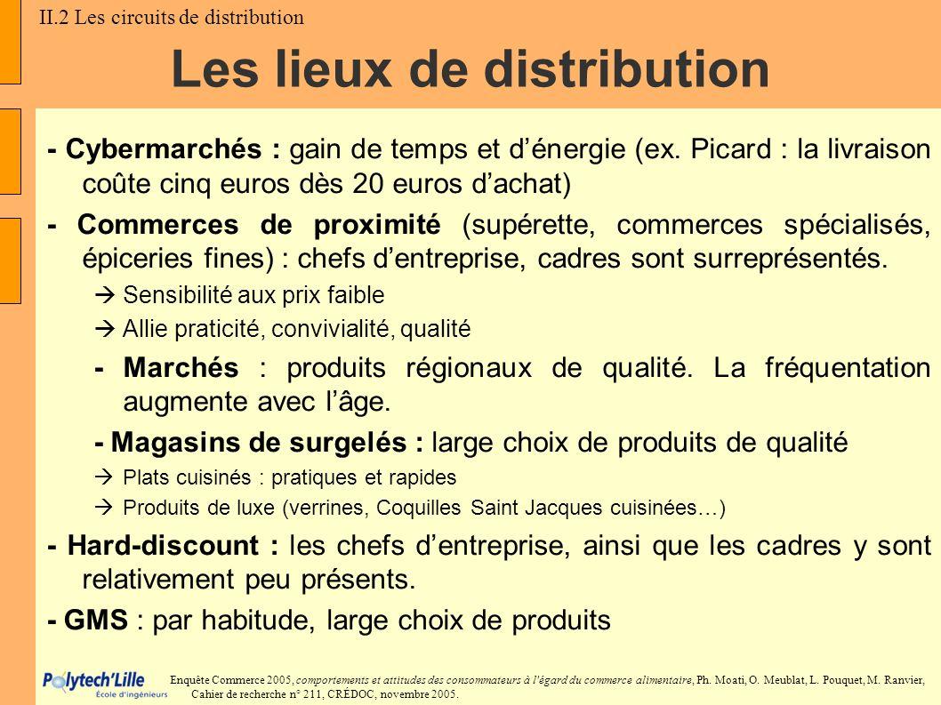 Les lieux de distribution - Cybermarchés : gain de temps et dénergie (ex. Picard : la livraison coûte cinq euros dès 20 euros dachat) - Commerces de p