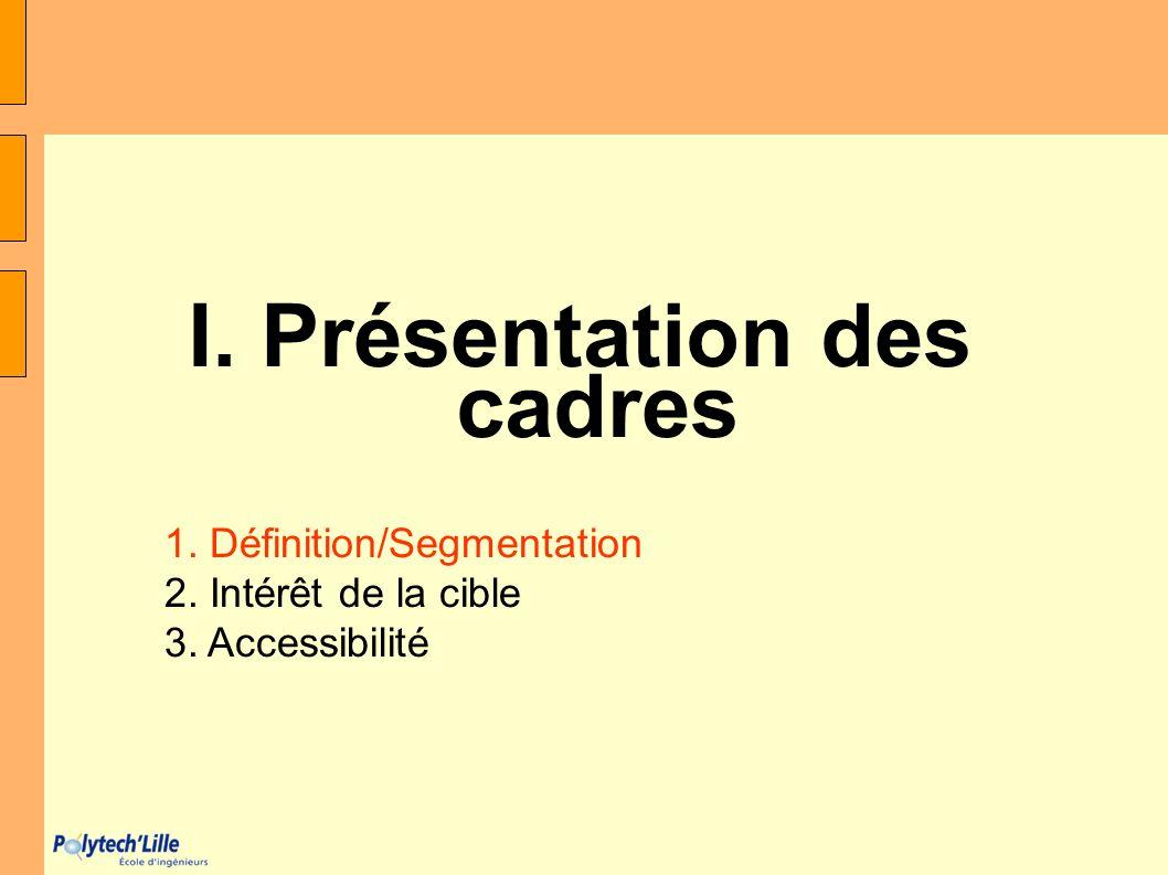 I. Présentation des cadres 1. Définition/Segmentation 2. Intérêt de la cible 3. Accessibilité
